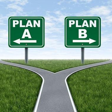 أنواع الخطط اللازمة